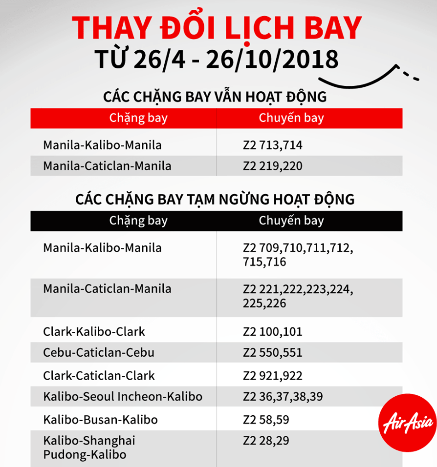 Air Asia thông báo lịch bay đi Boracay